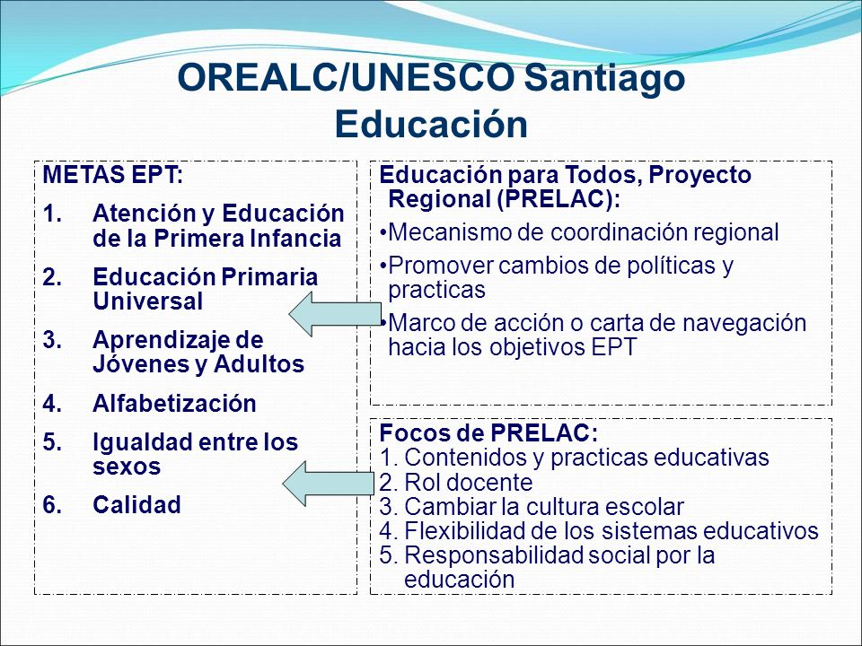 OREALC/UNESCO Santiago Educación