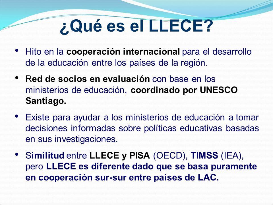 ¿Qué es el LLECE Hito en la cooperación internacional para el desarrollo de la educación entre los países de la región.