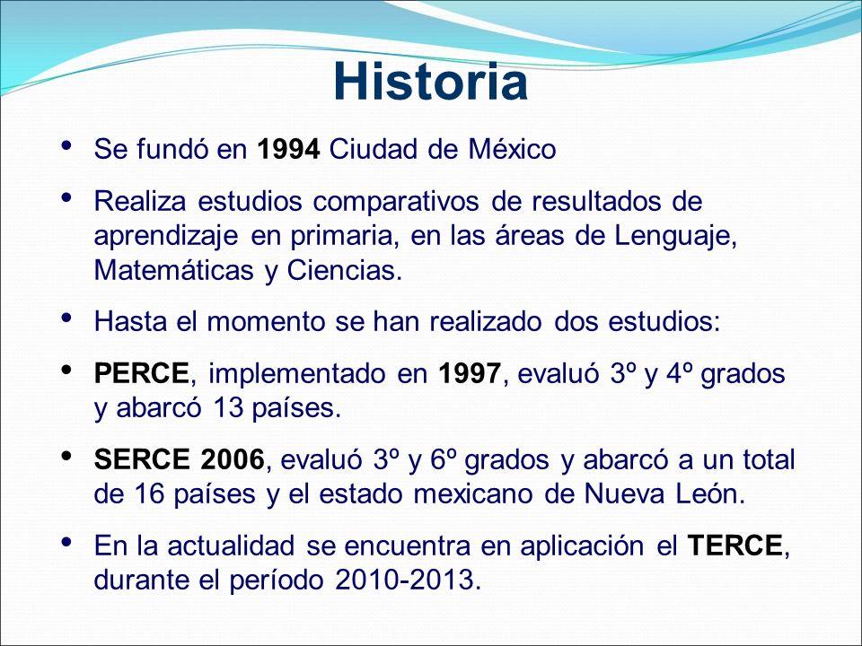 Historia Se fundó en 1994 Ciudad de México