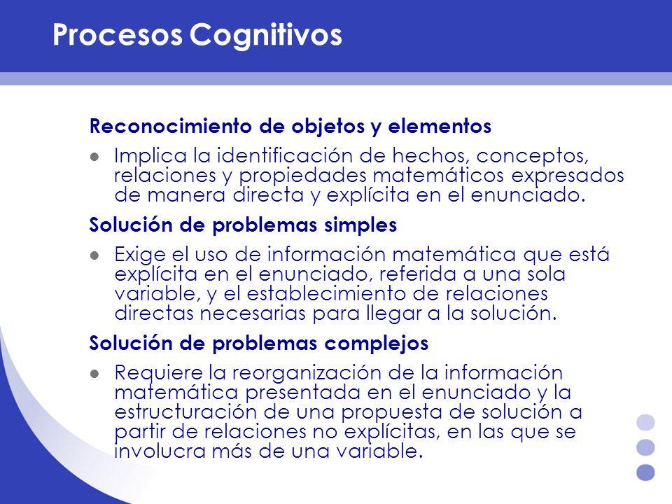 Procesos Cognitivos Reconocimiento de objetos y elementos
