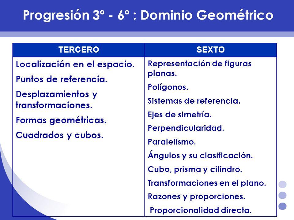 Progresión 3º - 6º : Dominio Geométrico