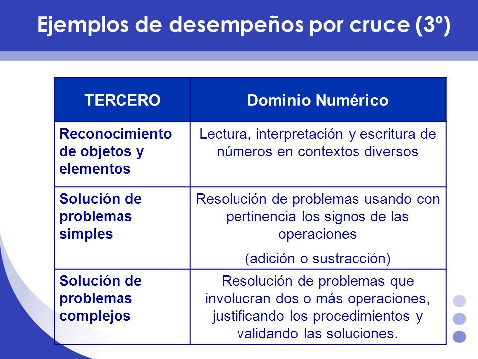 Ejemplos de desempeños por cruce (3º)