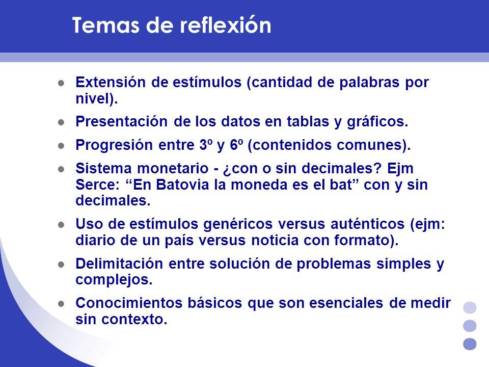 Temas de reflexión Extensión de estímulos (cantidad de palabras por nivel). Presentación de los datos en tablas y gráficos.