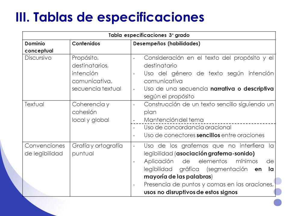 III. Tablas de especificaciones