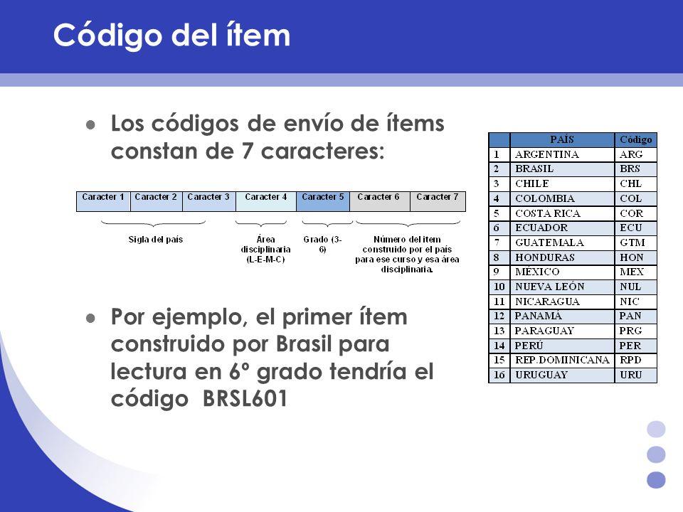 Código del ítem Los códigos de envío de ítems constan de 7 caracteres: