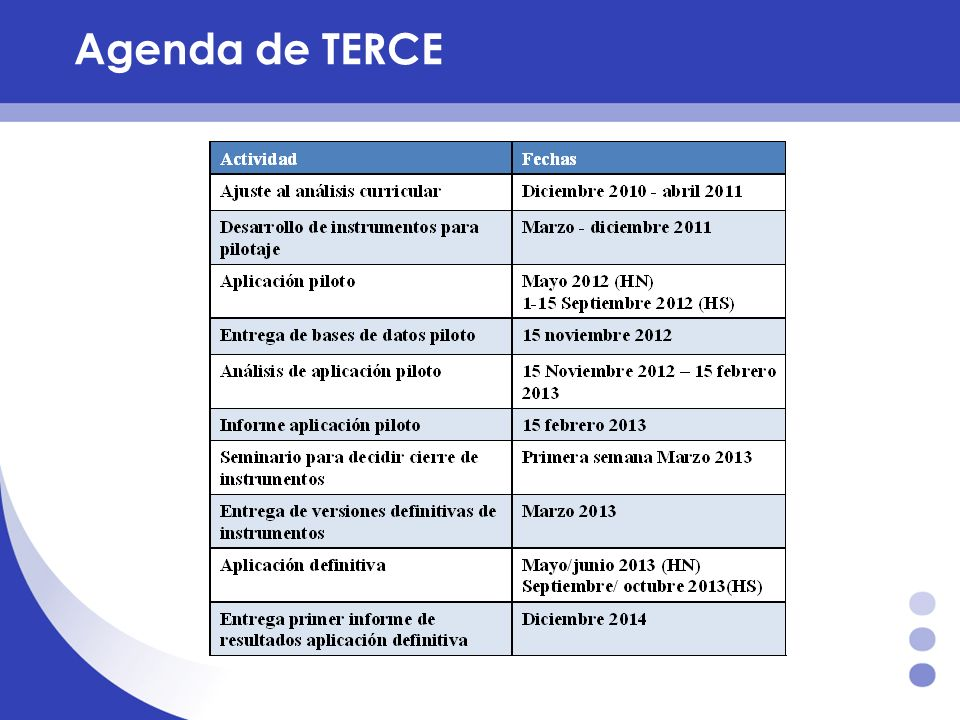 Agenda de TERCE