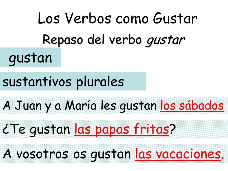 Repaso del verbo gustar