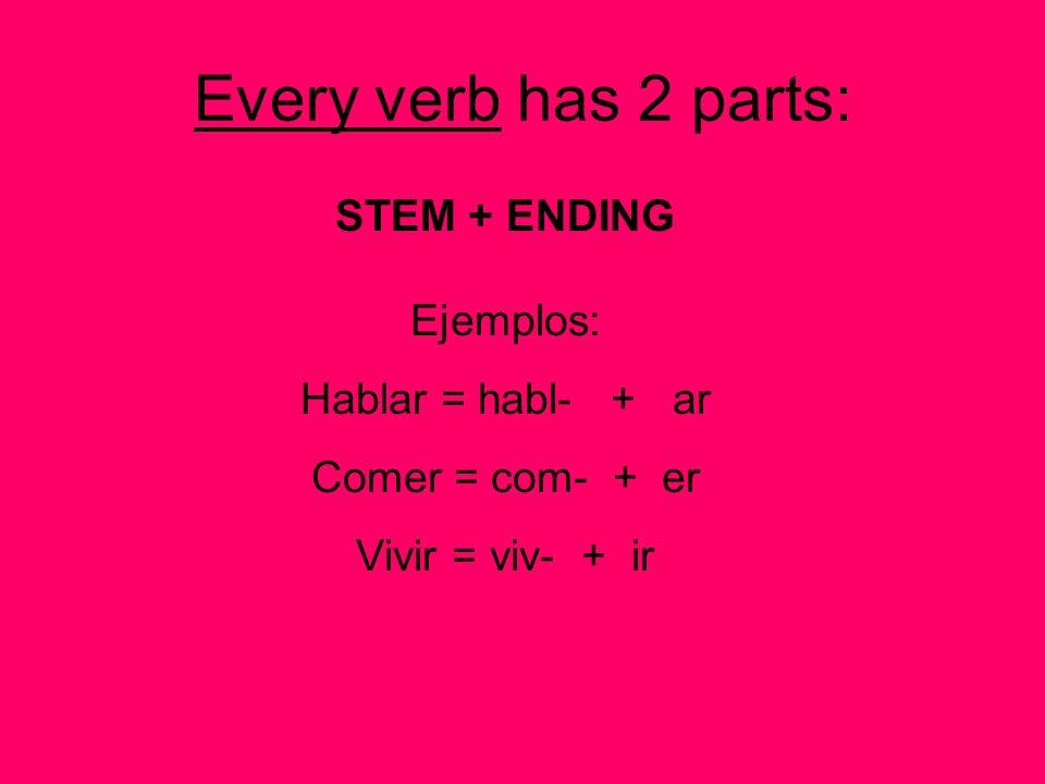 Every verb has 2 parts: STEM + ENDING Ejemplos: Hablar = habl- + ar