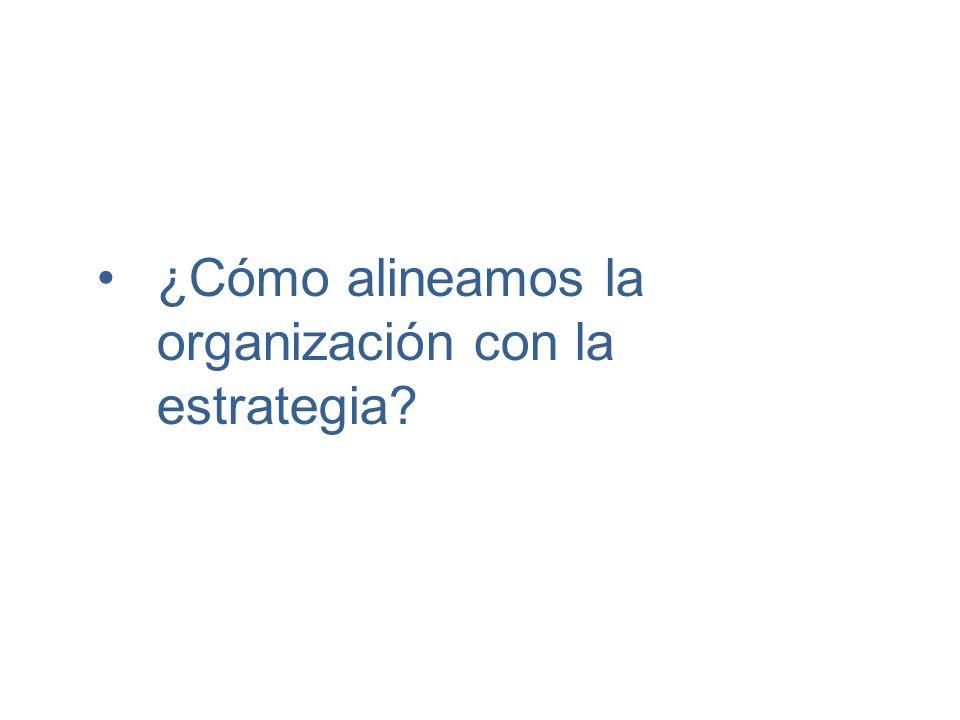 ¿Cómo alineamos la organización con la estrategia