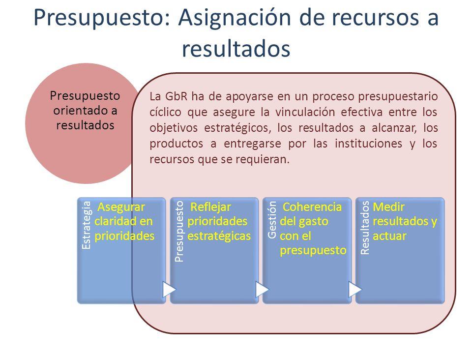 Presupuesto: Asignación de recursos a resultados