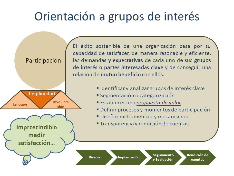 Orientación a grupos de interés