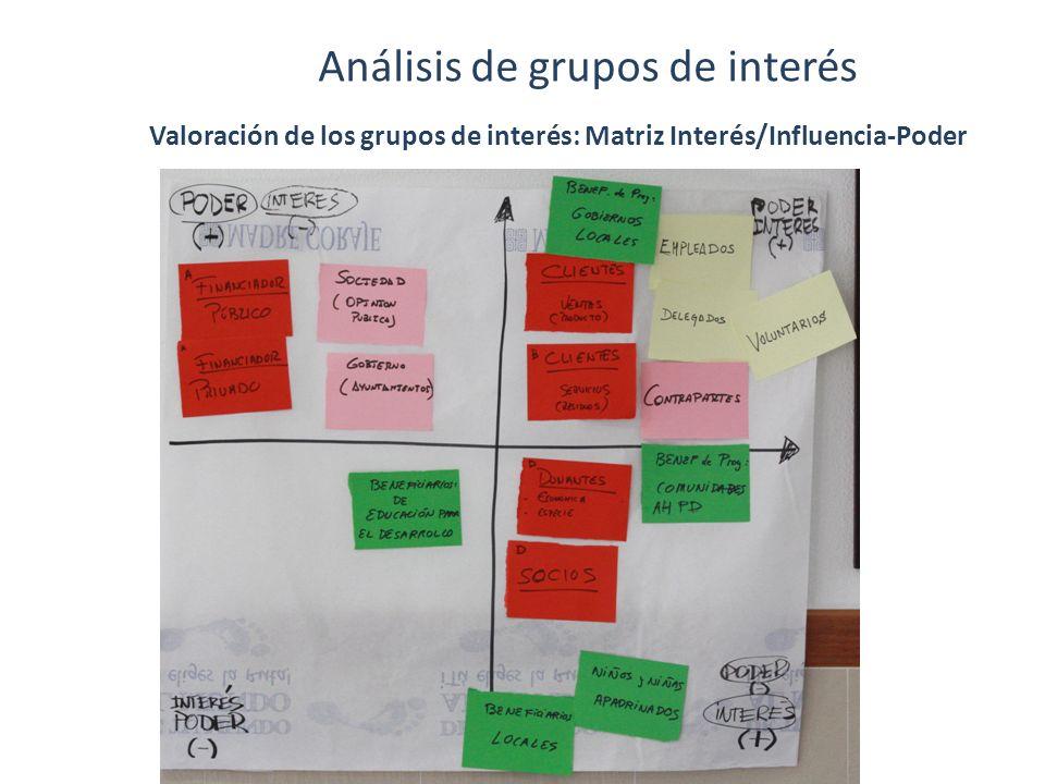 Análisis de grupos de interés