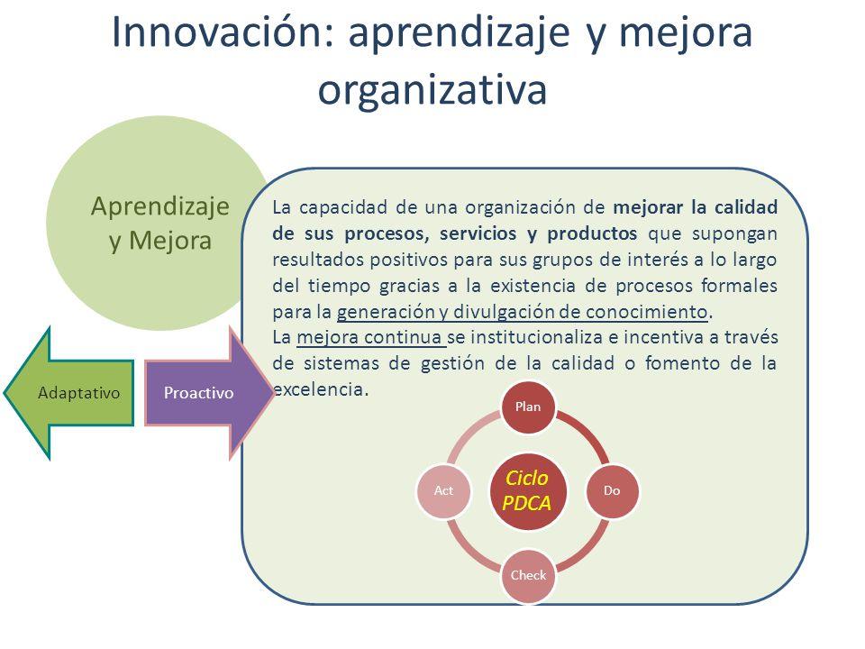 Innovación: aprendizaje y mejora organizativa