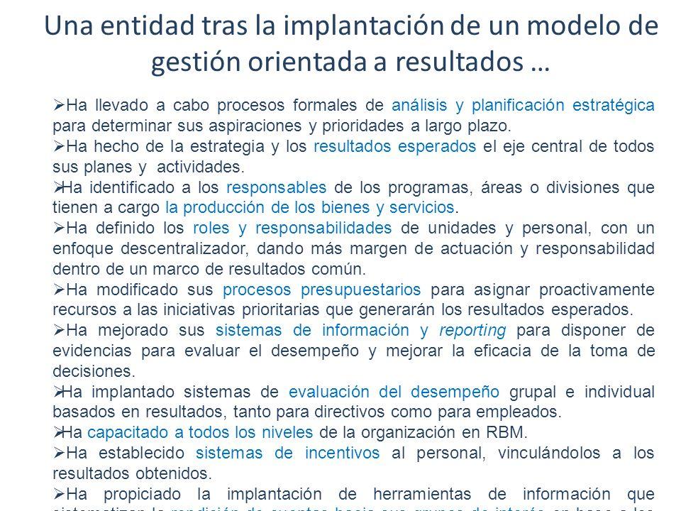 Una entidad tras la implantación de un modelo de gestión orientada a resultados …