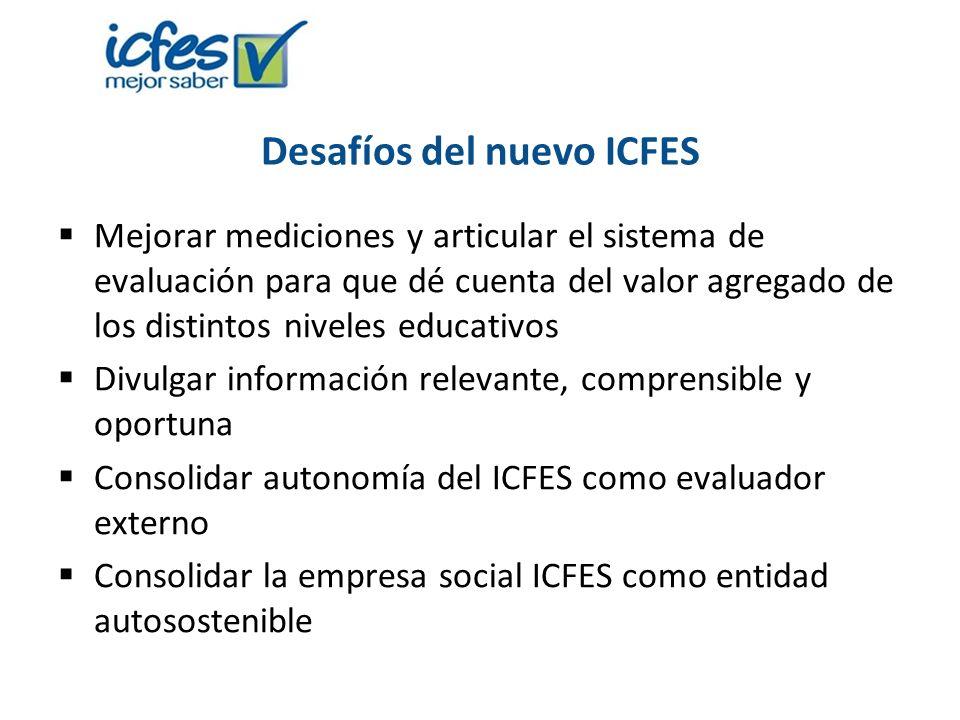 Desafíos del nuevo ICFES