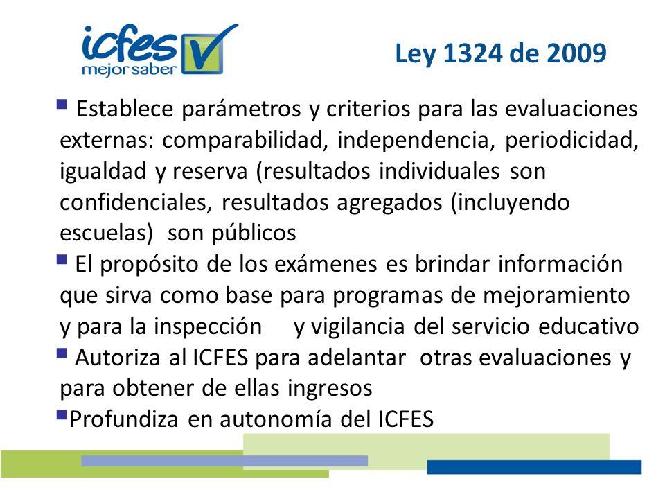 Ley 1324 de 2009