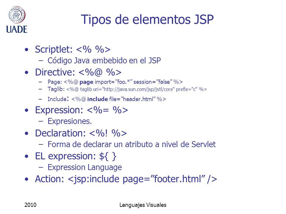Tipos de elementos JSP Scriptlet: <% %> Directive: <%@ %>