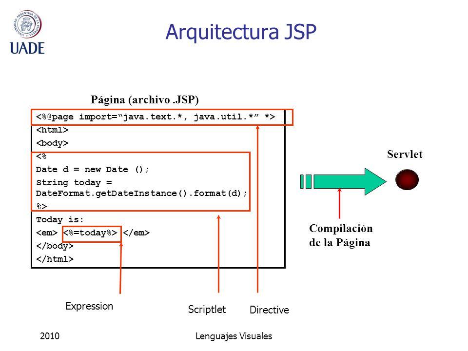 Arquitectura JSP Página (archivo .JSP) Servlet