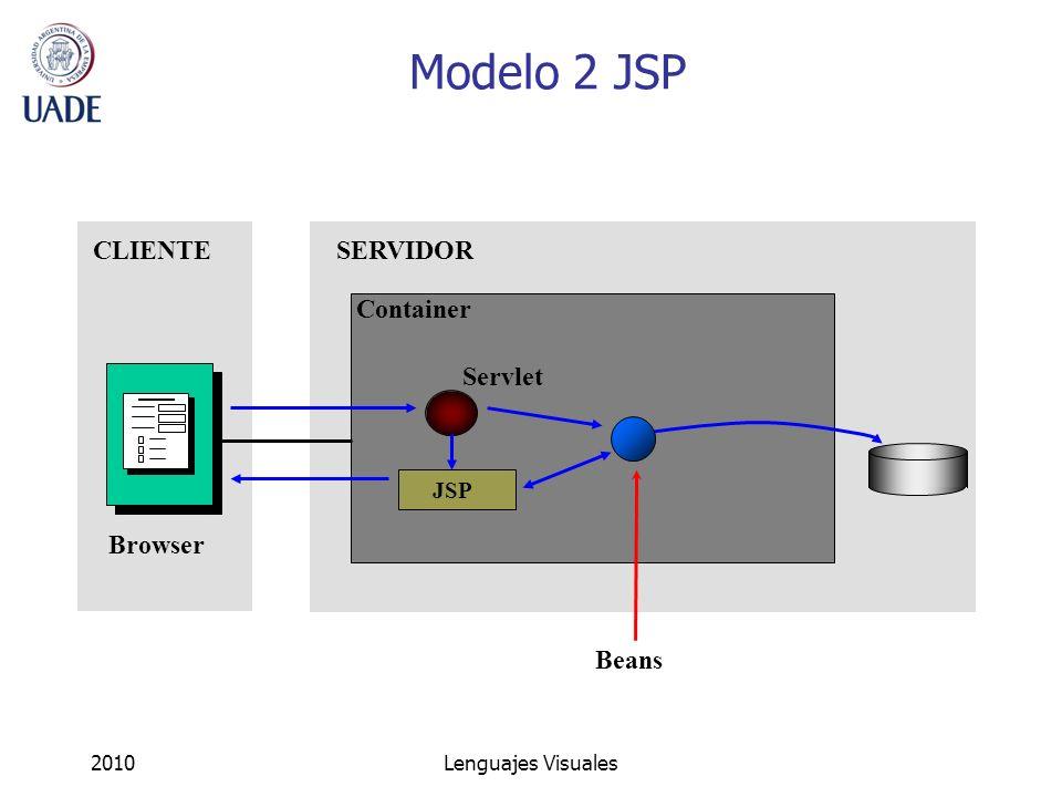 Modelo 2 JSP CLIENTE SERVIDOR Container Servlet Browser Beans JSP 2010