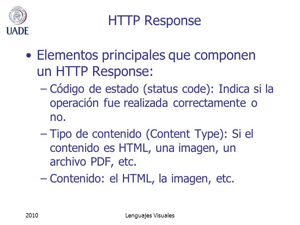 Elementos principales que componen un HTTP Response: