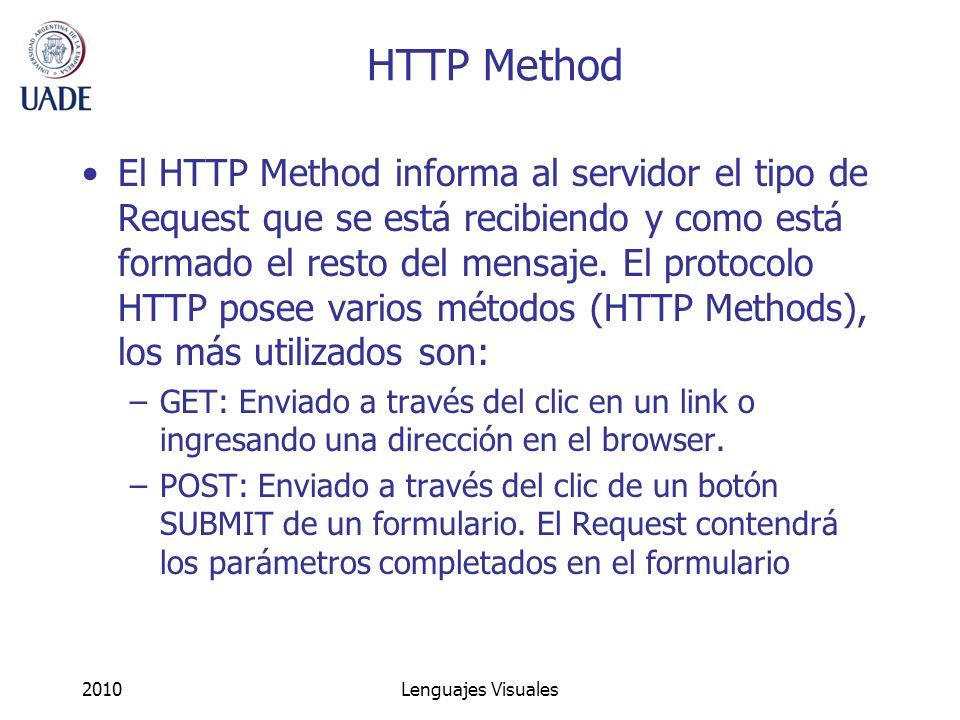 HTTP Method