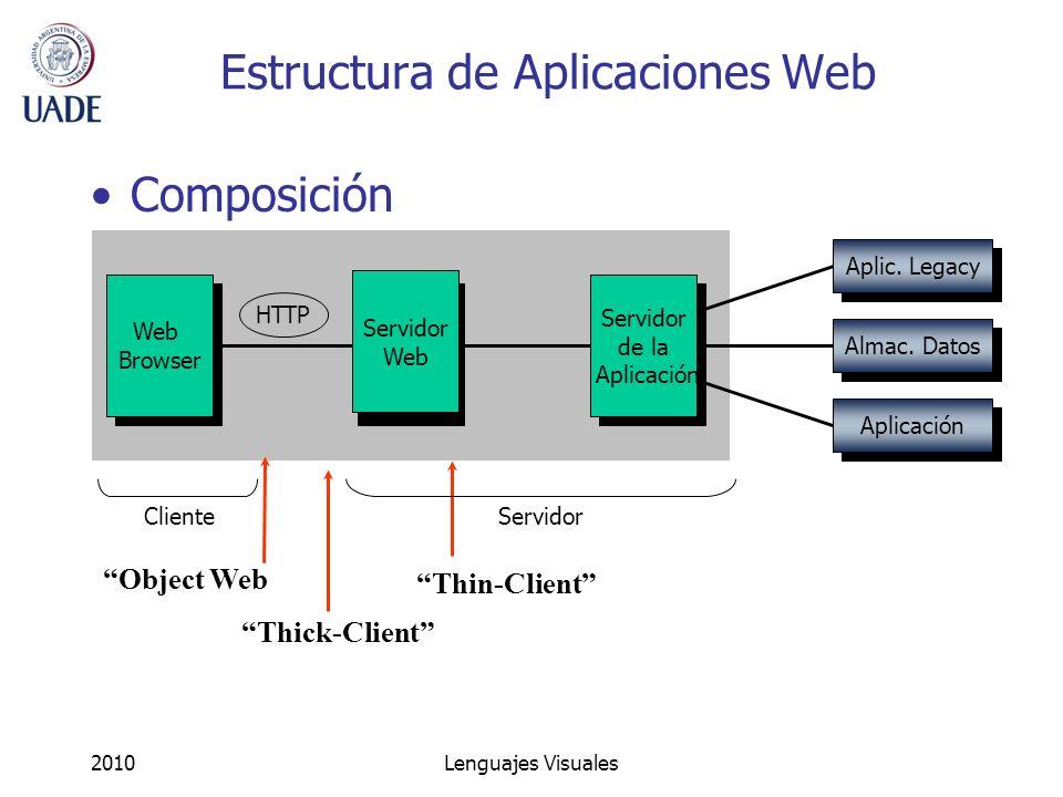 Estructura de Aplicaciones Web