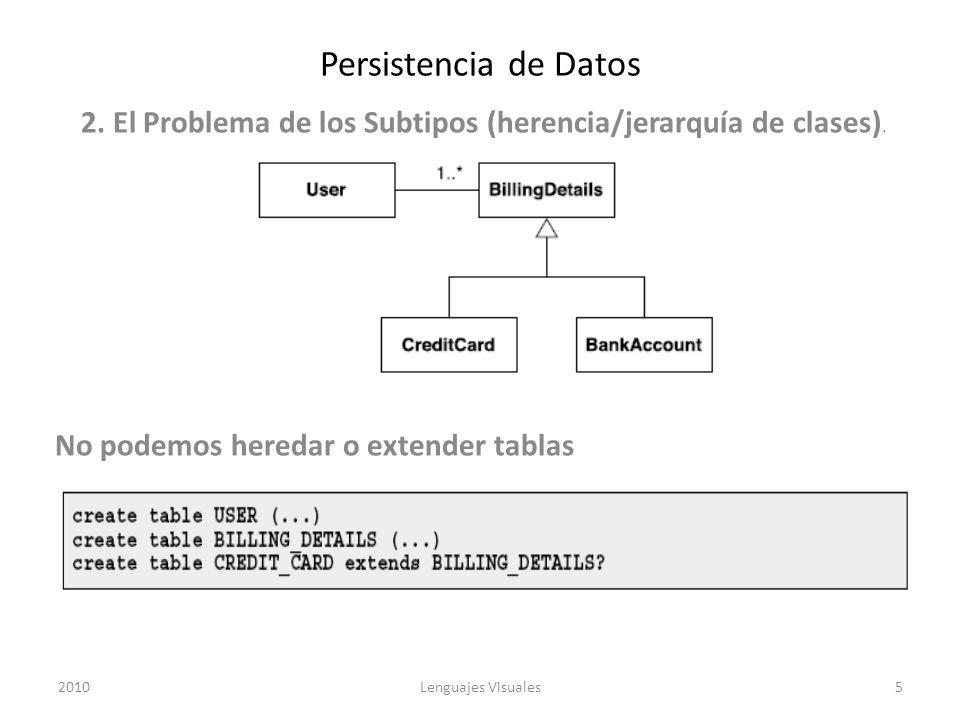 2. El Problema de los Subtipos (herencia/jerarquía de clases).