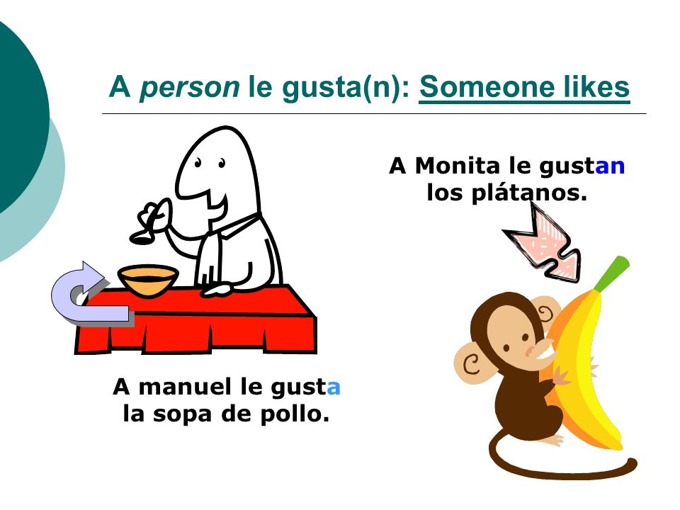 A person le gusta(n): Someone likes