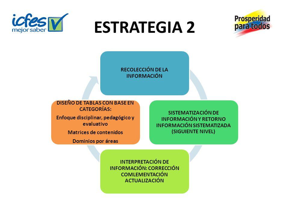 ESTRATEGIA 2 DISEÑO DE TABLAS CON BASE EN CATEGORÍAS: