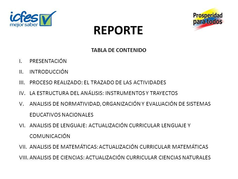 REPORTE TABLA DE CONTENIDO PRESENTACIÓN INTRODUCCIÓN