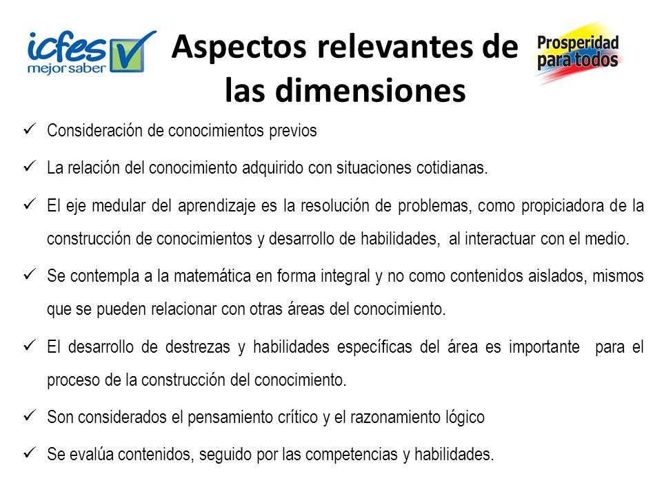Aspectos relevantes de las dimensiones