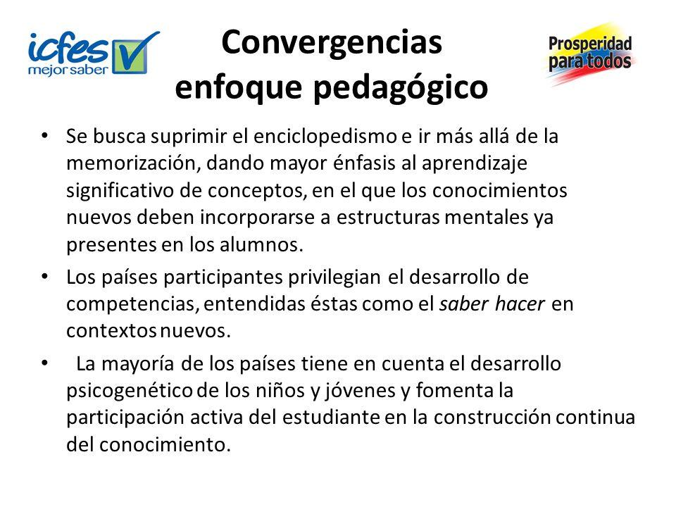 Convergencias enfoque pedagógico