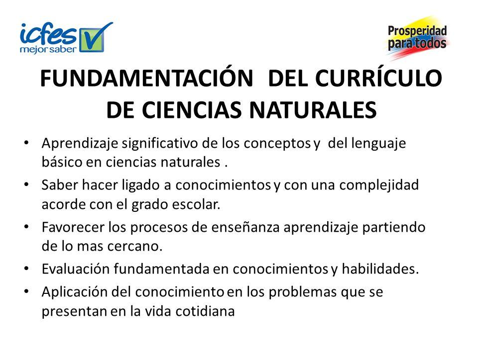FUNDAMENTACIÓN DEL CURRÍCULO DE CIENCIAS NATURALES