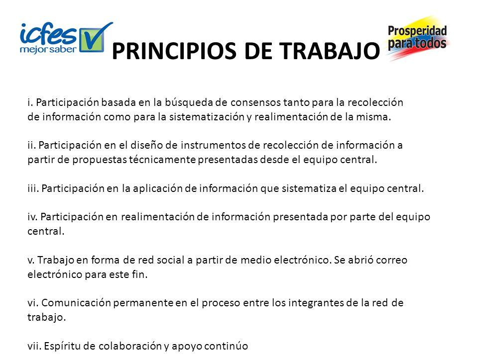 PRINCIPIOS DE TRABAJO i. Participación basada en la búsqueda de consensos tanto para la recolección.