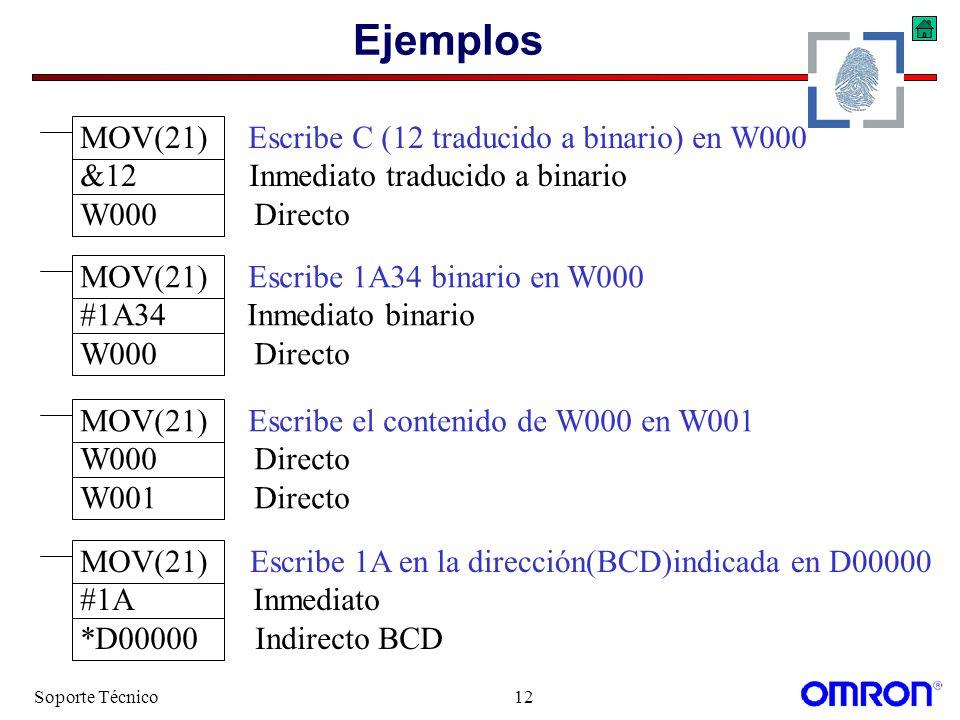 Ejemplos MOV(21) Escribe C (12 traducido a binario) en W000