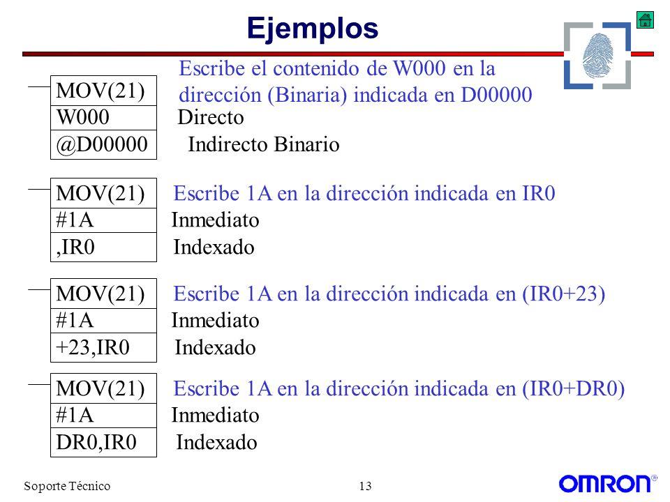 Ejemplos Escribe el contenido de W000 en la