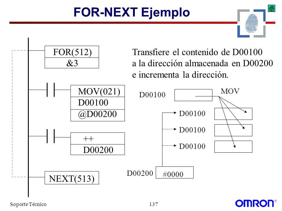 FOR-NEXT Ejemplo FOR(512) &3 Transfiere el contenido de D00100
