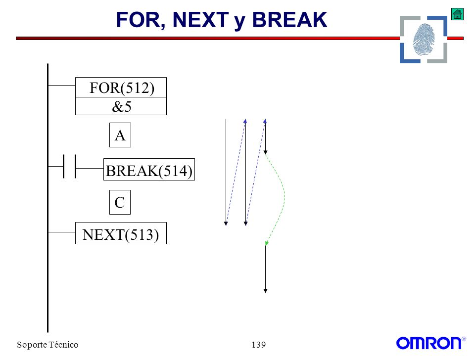 FOR, NEXT y BREAK FOR(512) &5 A BREAK(514) C NEXT(513) Soporte Técnico