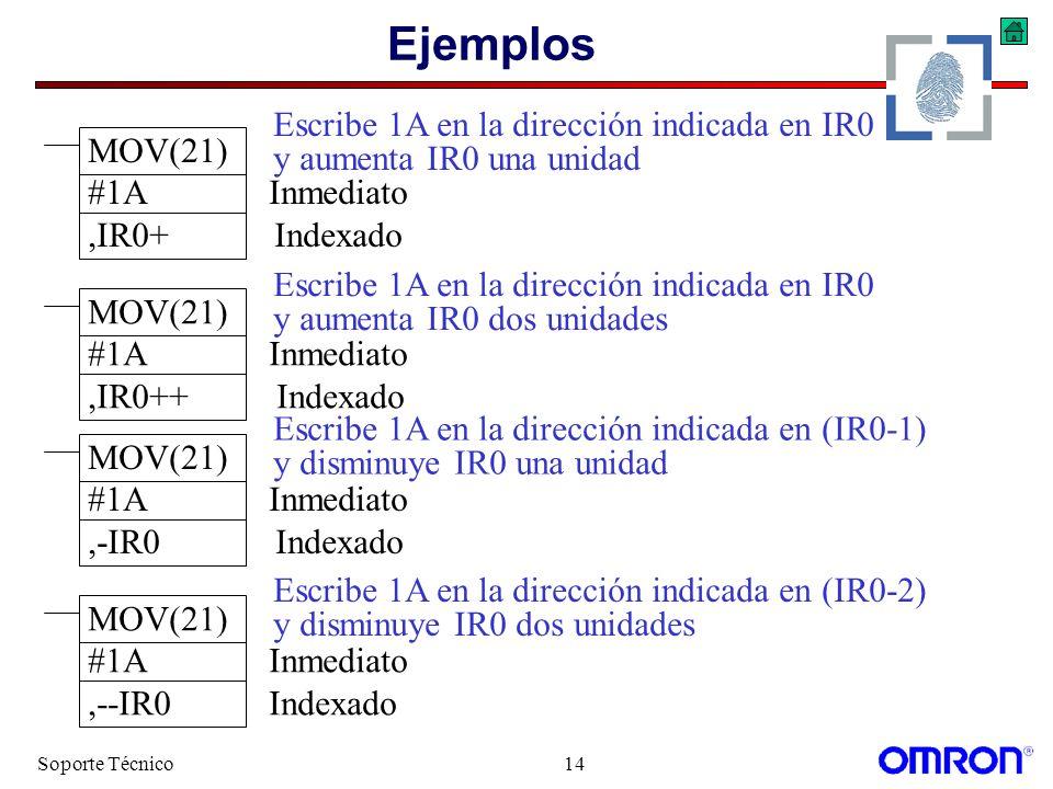 Ejemplos Escribe 1A en la dirección indicada en IR0 MOV(21)