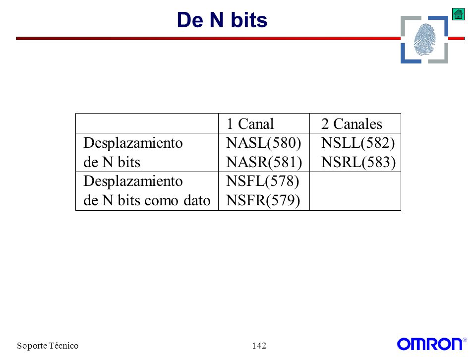 De N bits 1 Canal 2 Canales Desplazamiento NASL(580) NSLL(582)
