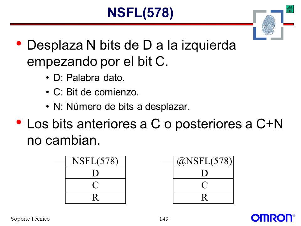 Desplaza N bits de D a la izquierda empezando por el bit C.