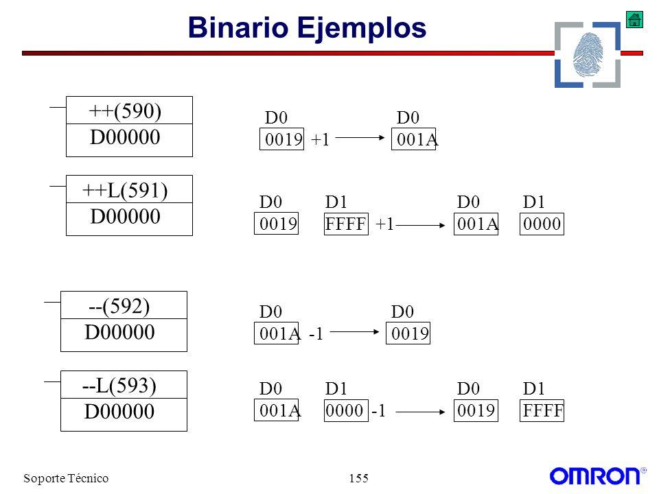 Binario Ejemplos ++(590) D00000 ++L(591) D00000 --(592) D00000