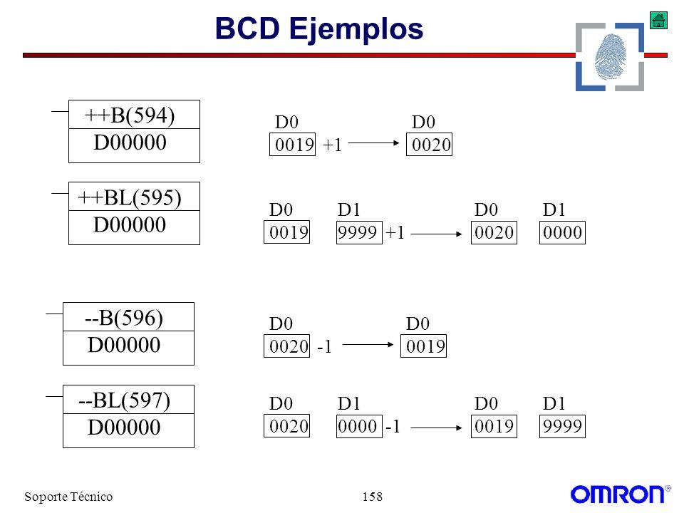BCD Ejemplos ++B(594) D00000 ++BL(595) D00000 --B(596) D00000