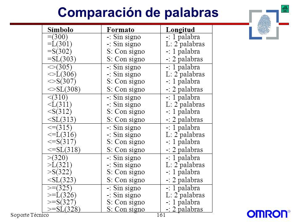 Comparación de palabras