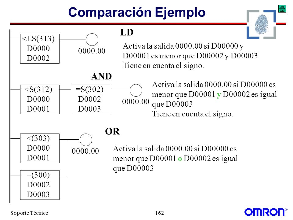 Comparación Ejemplo LD AND OR <LS(313) D0000 D0002 0000.00