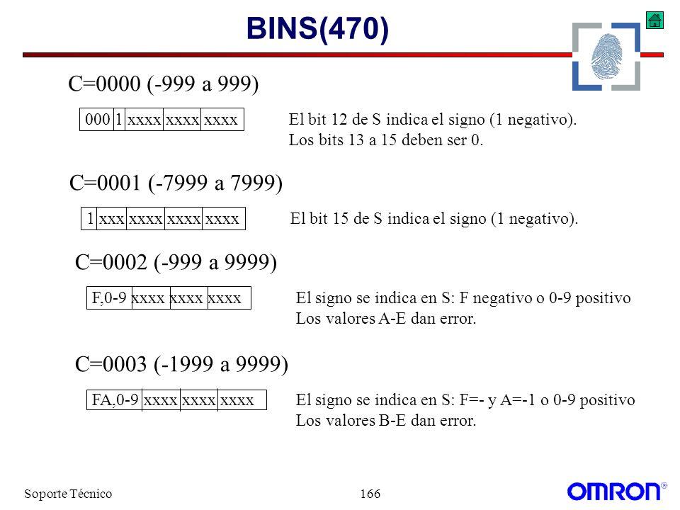 BINS(470) C=0000 (-999 a 999) 000 1 xxxx xxxx xxxx El bit 12 de S indica el signo (1 negativo). Los bits 13 a 15 deben ser 0.
