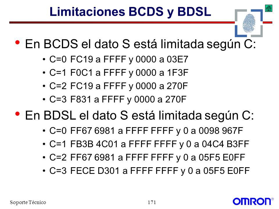 Limitaciones BCDS y BDSL