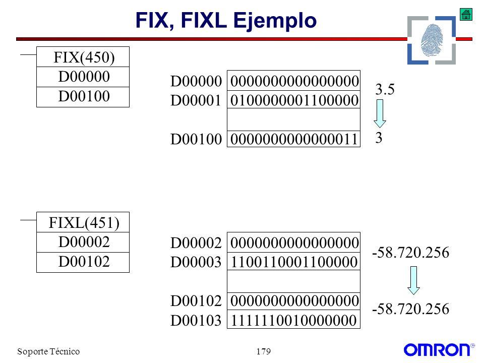 FIX, FIXL Ejemplo FIX(450) D00000 D00100 D00000 0000000000000000