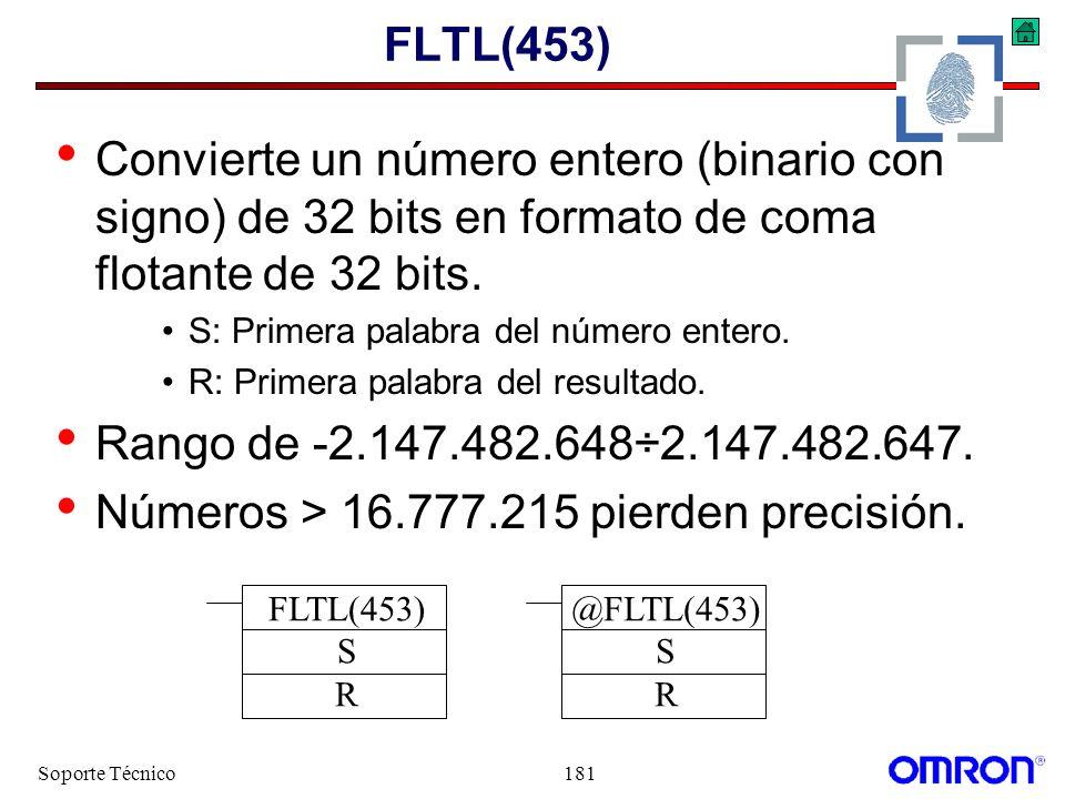 Números > 16.777.215 pierden precisión.
