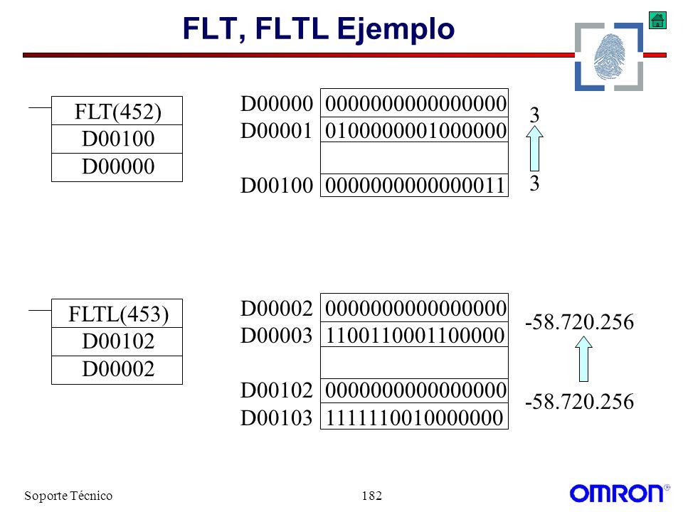 FLT, FLTL Ejemplo D00000 0000000000000000. D00001 0100000001000000. D00100 0000000000000011. FLT(452)